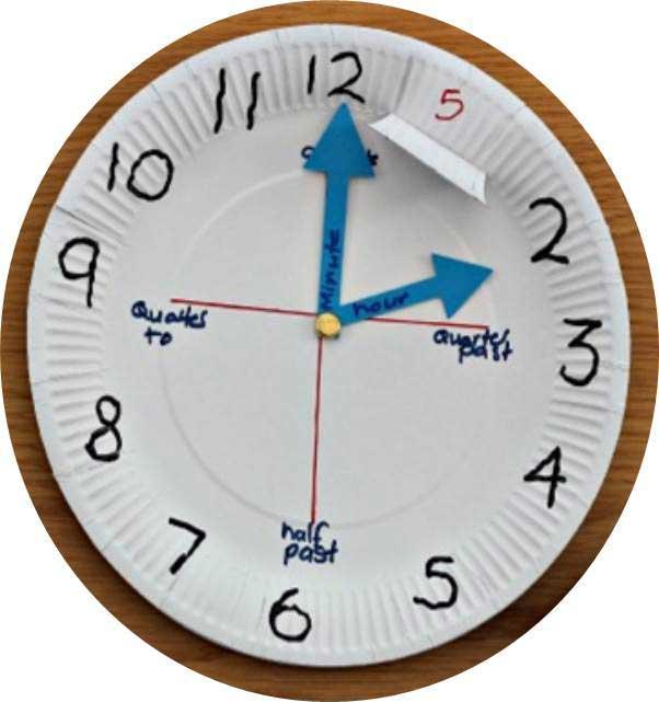 Mint days image 3 clock image